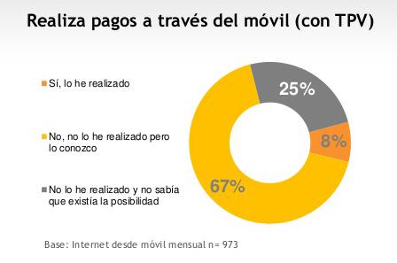 vi-estudio-sobre-mobile-marketing-de-iab-spain-y-the-cocktail-analysis-16-1024